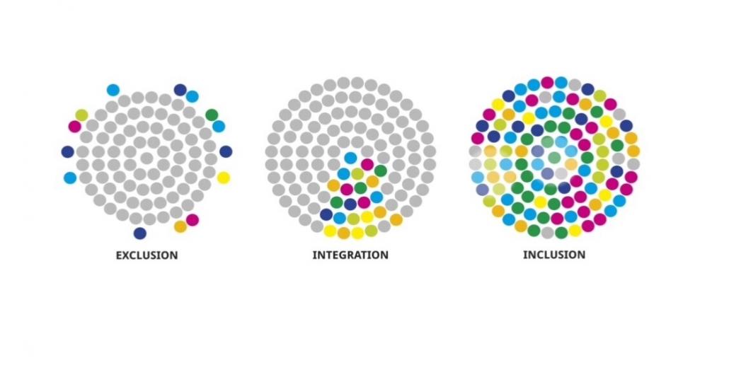 infographie inclusion pilautis 06